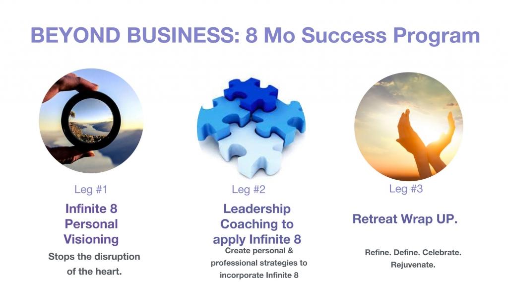 Beyond Business Enroll  